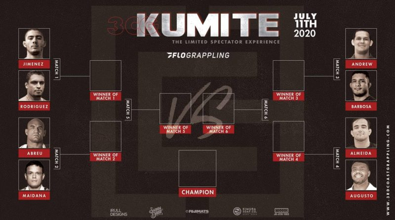 3CG Kumite IV brackets